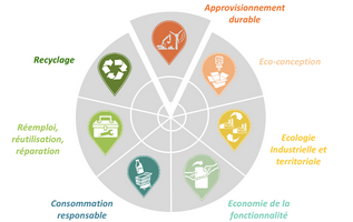 Economie circulaire (Copier).png