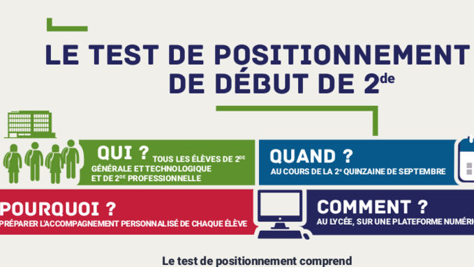 Affiche tests pour parents.png